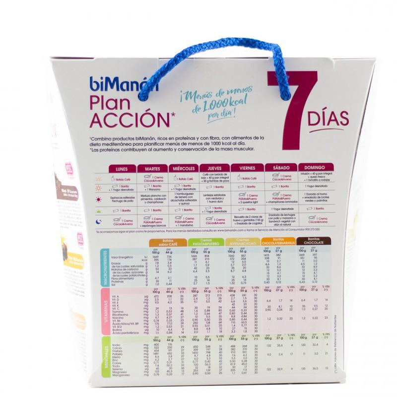 Bimanan plan accion 7 dias-Farmacia Olmos